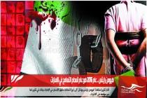هيومن رايتس .. عام 2016 هو عام انعدام التسامح في الإمارات