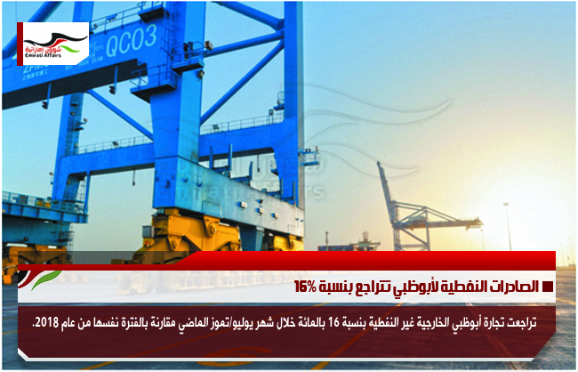الصادرات النفطية لأبوظبي تتراجع بنسبة 16%