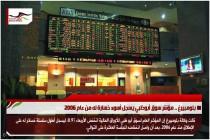 بلومبيرغ .. مؤشر سوق أبوظبي يسجل أسوء خسارة له من عام 2006