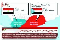 المركز العربي بواشنطن .. حلم الإمارات في تقسيم اليمن يقترب