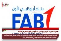 هيئة قطرية .. تفرض قيوداً على بنك أبوظبي الأول العامل في الدوحة