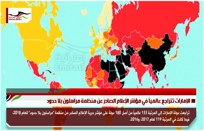 الإمارات تتراجع عالمياً في مؤشر الإعلام الصادر عن منظمة مراسلون بلا حدود