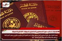 الإمارات تحظر دخول المسافرين الحاملين للجوازات القطرية للدولة