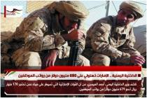 الداخلية اليمنية .. الإمارات تستولي على 680 مليون دولار من رواتب الموظفين