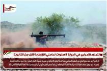 رويترز .. العمليات العسكرية الإماراتية في الحديدة لم تحقق أهدافها