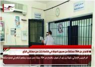 الإفراج عن 704 معتقلاً من سجون الدولة في قائمة خلت من معتقلي الرأي