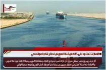 الإمارات تستحوذ على 49% من قناة السويس لصالح شكرة موانئ دبي