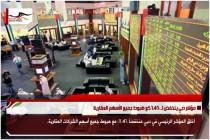 مؤشر دبي ينخفض لـ 1.4% كع هبوط جميع الأسهم العقارية