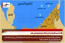 الخارجية الإيرانية: الجزر الثلاث ايرانية وستبقى للأبد