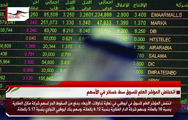 انخفاض المؤشر العام للسوق سط خسائر في الأسهم