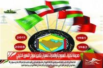 صحيفة لندنية .. السعودية والإمارات تسعيان بتفجير نموذج التعاون الخليجي