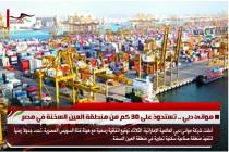 موانئ دبي .. تستحوذ على 30 كم من منطقة العين السخنة في مصر