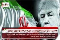 الإمارات تعلن تأييدها لقرار انسحاب أمريكا من الاتفاق النووي مع ايران