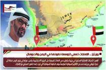 رويترز .. الإمارات تسعى لتوسعة نفوذها في اليمن والصومال