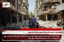الإمارات تتعهد بتقديم 50 مليون دولار لإعمار سوريا