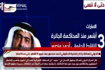 الدولي للعدالة يّذكر بقضية الحقوقي أحمد منصور بعد مرور 3 أشهر على محاكمته