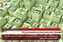 الإمارات تخفض حيازتها لسندات الخزينة الأمريكية بنحو 1.17%