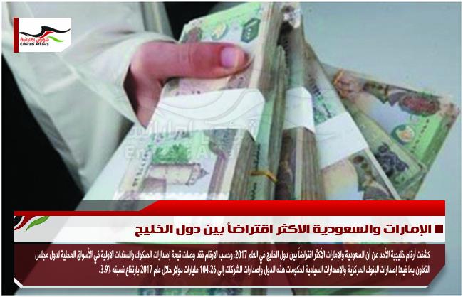 الإمارات والسعودية الاكثر اقتراضاً بين دول الخليج