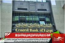 الامارات تجدد وديعة لدى البنك المركزي المصري بقيمة 2.6 مليار دولار