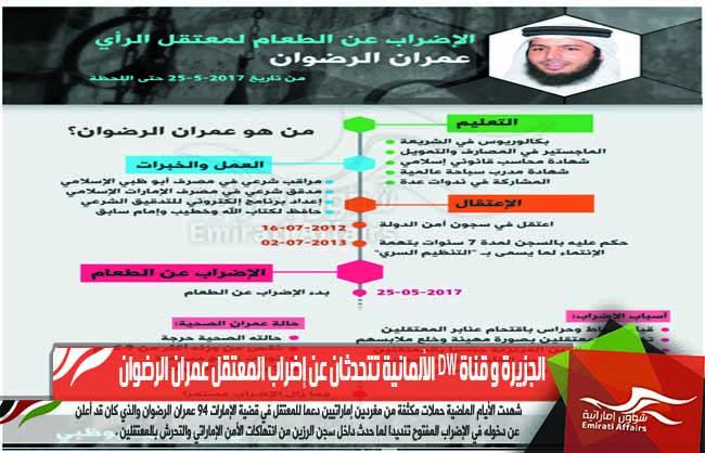 الجزيرة و قناة DW الألمانية تتحدثان عن إضراب المعتقل عمران الرضوان
