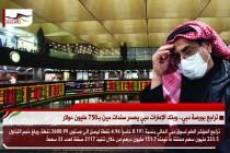 تراجع بورصة دبي.. وبنك الإمارات دبي يصدر سندات دين بـ750 مليون دولار