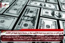 دبي تعلن عن حزمة تحفيز جديدة بقيمة 86 مليون دولار في مواجهة تداعيات كورونا على الاقتصاد
