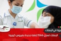 الإمارات تسجل 3566 إصابة جديدة بفيروس كورونا