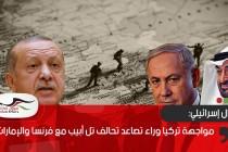 جنرال إسرائيلي: مواجهة تركيا وراء تصاعد تحالف تل أبيب مع فرنسا والإمارات
