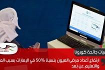 ارتفاع أعداد مرضى العيون بنسبة 50% في الإمارات بسبب العمل والتعليم عن بُعد