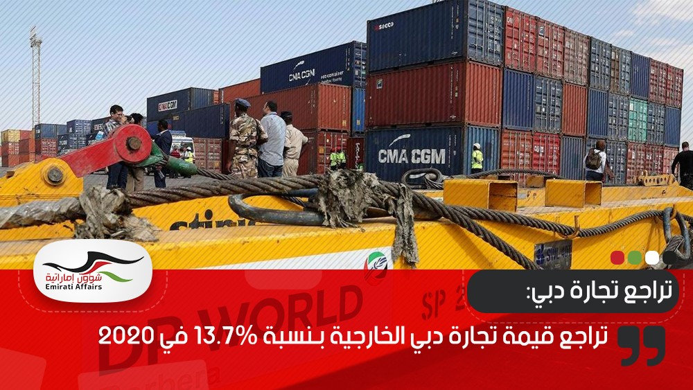 تراجع قيمة تجارة دبي الخارجية بـنسبة 13.7% في 2020