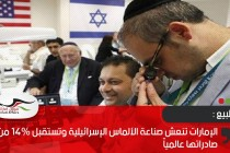 الإمارات تنعش صناعة الألماس الإسرائيلية وتستقبل 14% من صادراتها عالمياً