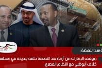 موقف الإمارات من أزمة سد النهضة حلقة جديدة في مسلسل خلاف أبوظبي مع النظام المصري