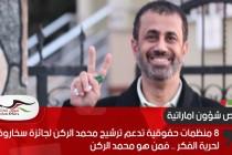 8 منظمات حقوقية تدعم ترشيح محمد الركن لجائزة سخاروف لحرية الفكر.. فمن هو د.محمد الركن