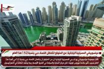 ميتسوبيشي المصرفية اليابانية: من المتوقع انكماش اقتصاد دبي بنسبة 5.2% هذا العام