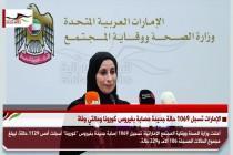 الإمارات تسجل 1069 حالة جديدة مصابة بفيروس كورونا وحالتي وفاة