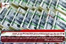 321 مليار دولار ديون خليجية مستحقة السداد قبل 2025 منها 99.2 مليار على الإمارات